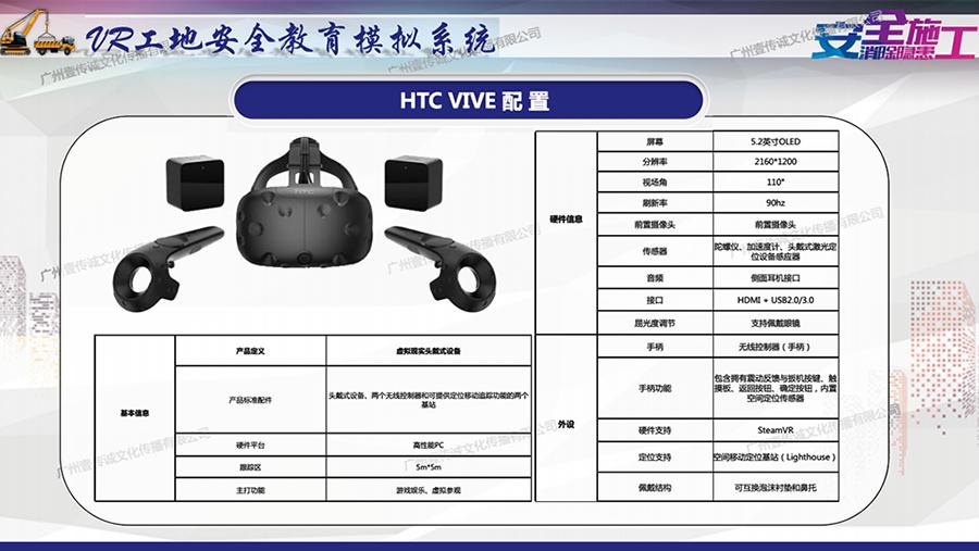 广州壹传诚VR建筑安全教育模拟系统_18