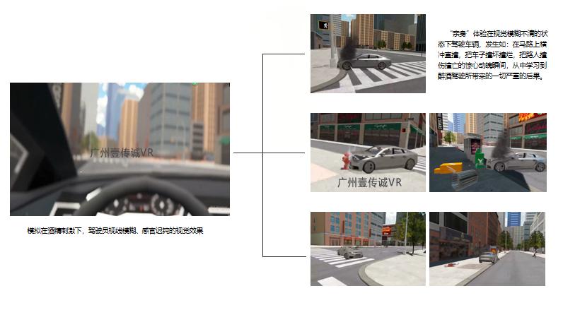 广州bob体育2018下载 VR醉驾模拟 VR交通安全 VR安全教育
