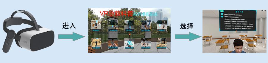 VR安全科普课程